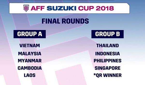 bảng đấu aff cup 2018