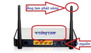 cấu tạo modem wifi